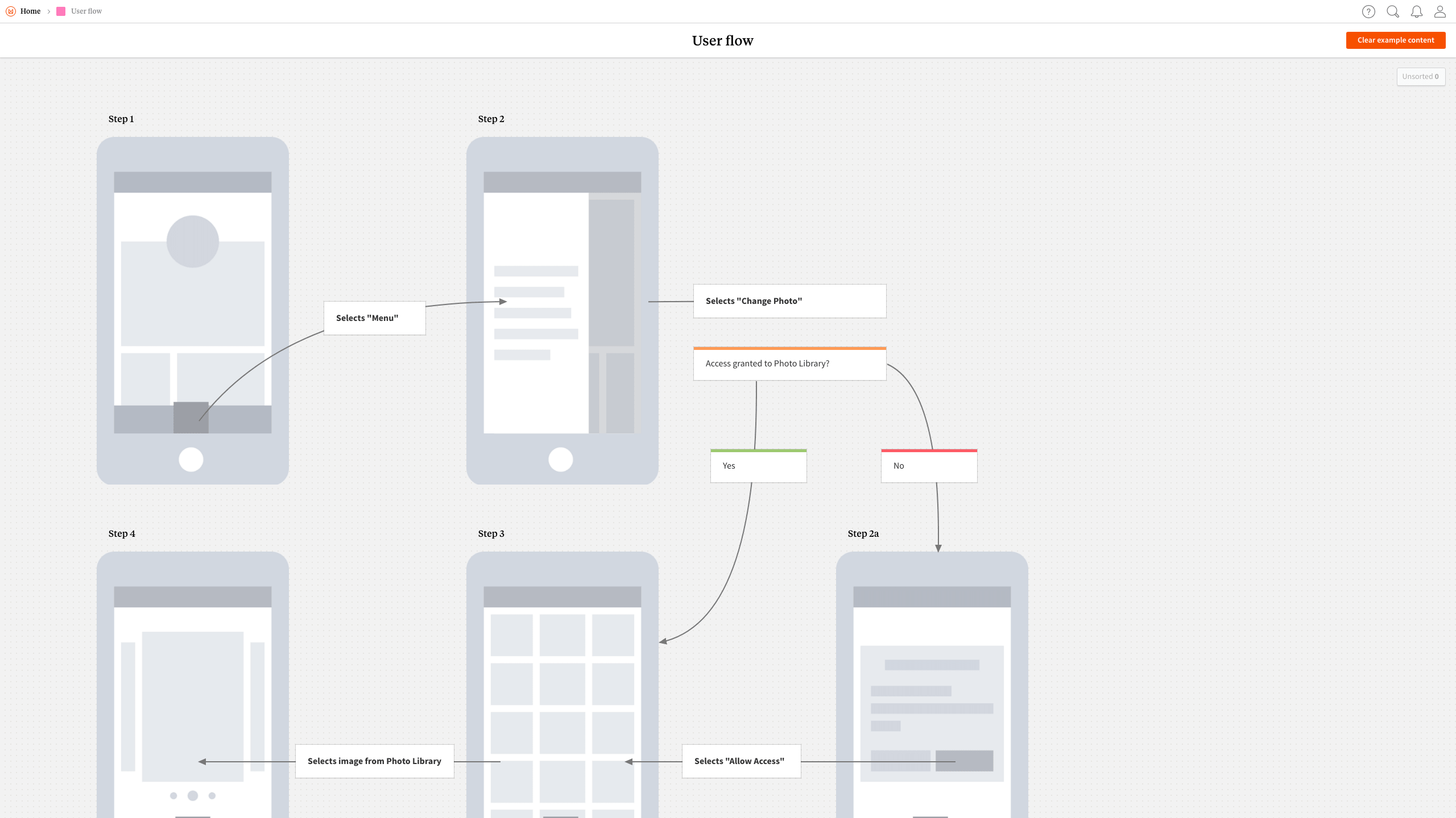 Design user flows