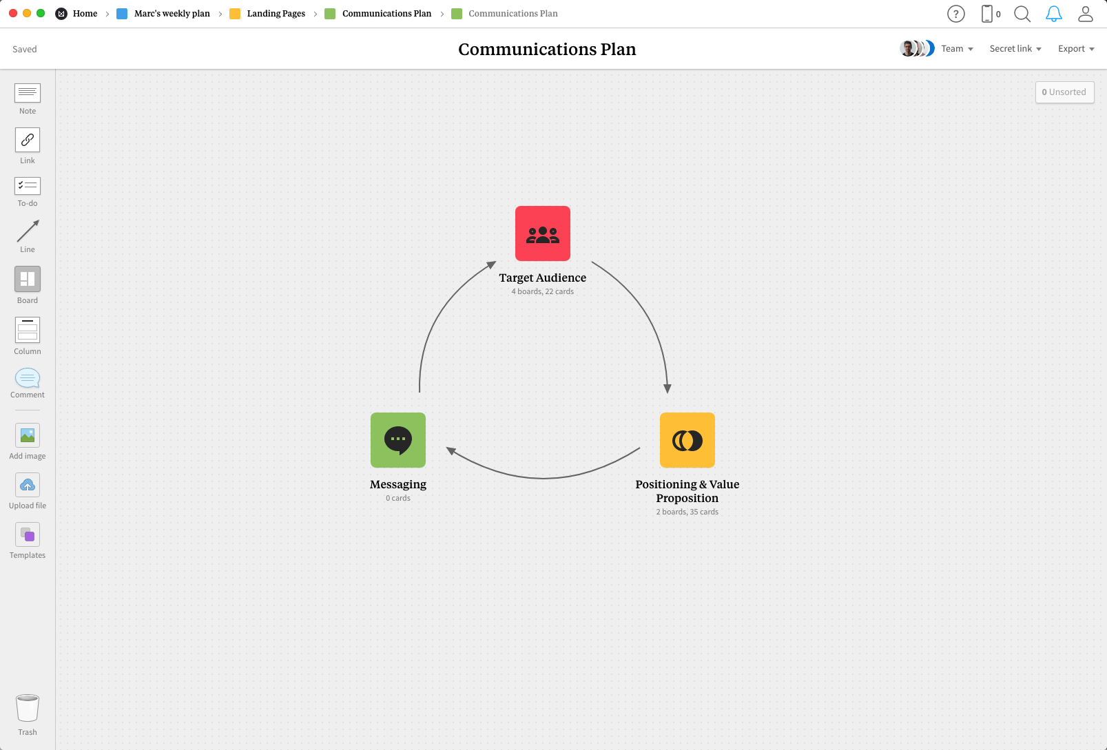 Completed Communications Plan template in Milanote app