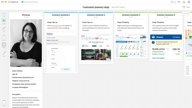 An example customer journey map created in Milanote