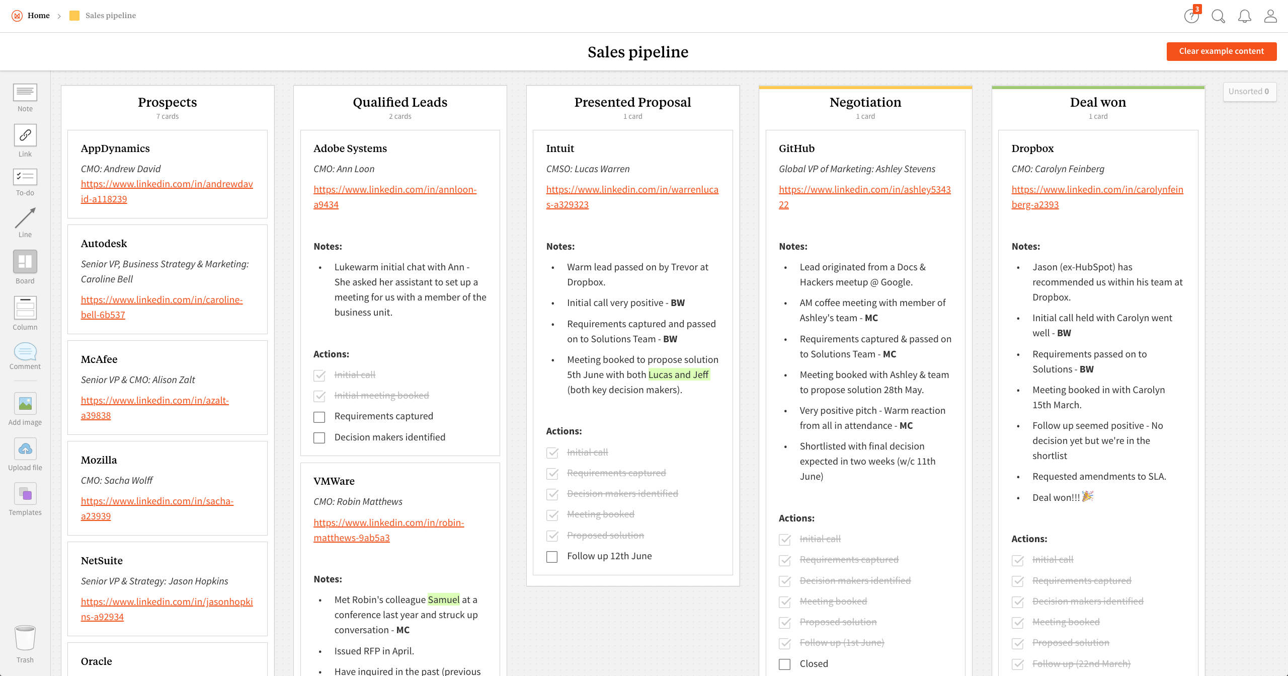 sales pipeline template example milanote