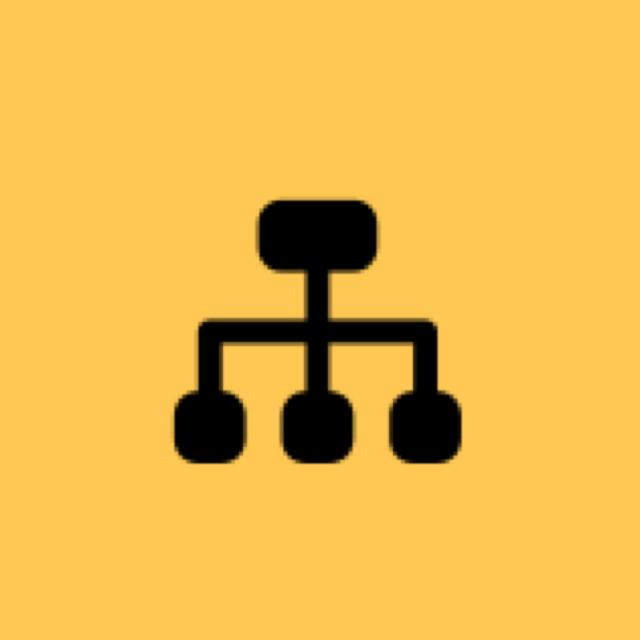 team structure template organizational chart template milanote