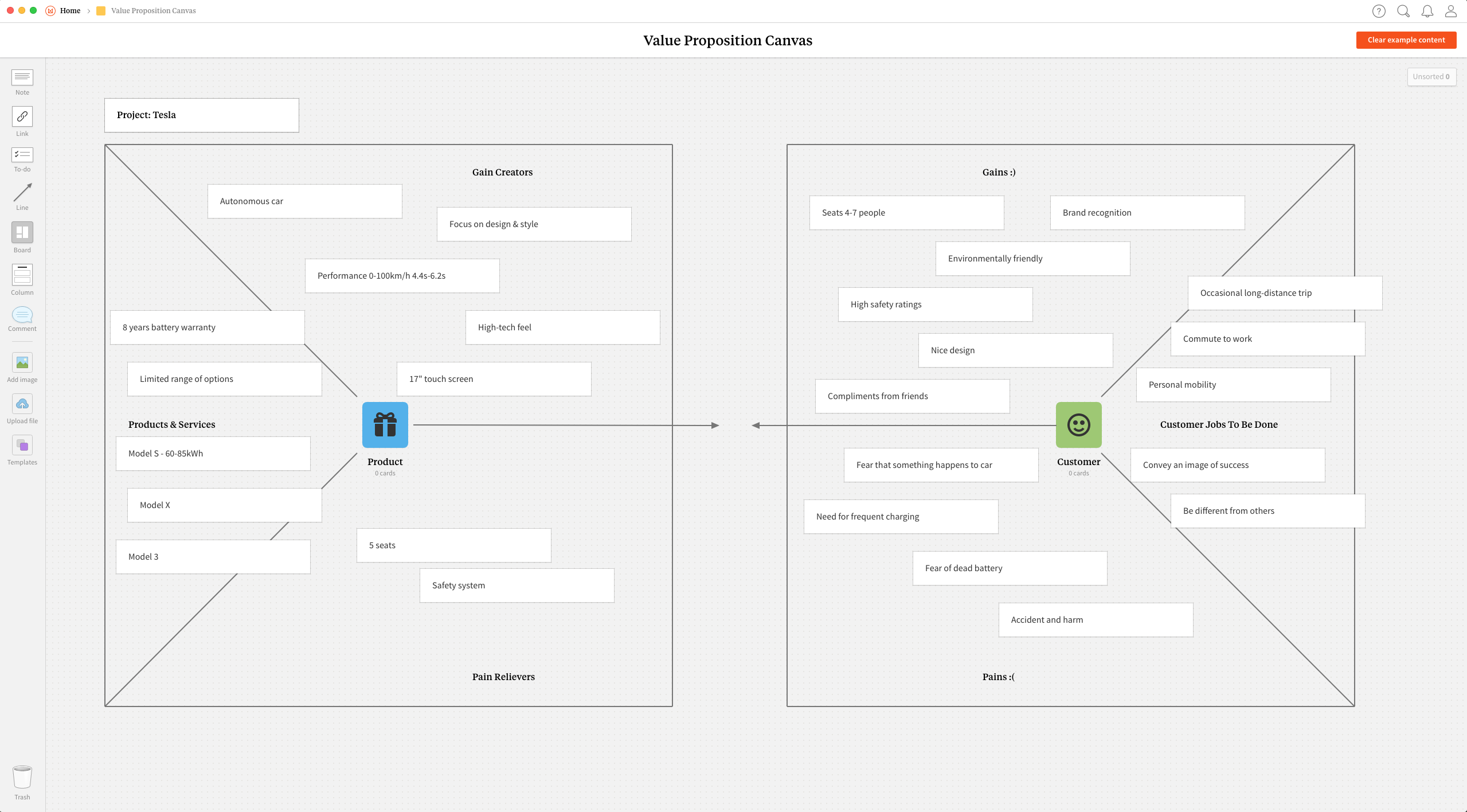 Completed Value Proposition Canvas template in Milanote app